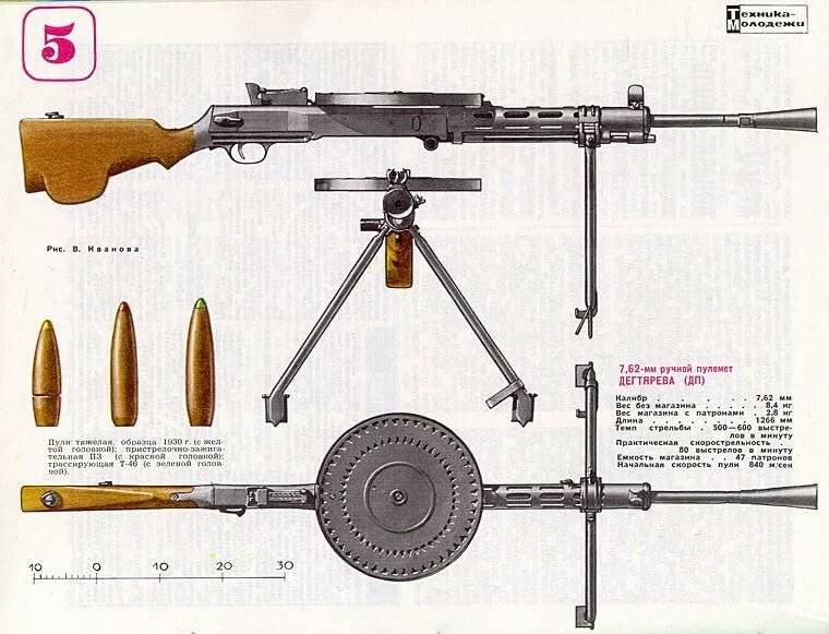 Hotchkiss m1929 пулемет - hotchkiss m1929 machine gun