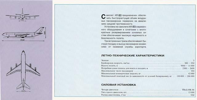 Самолет Судного дня из России — Ил-80