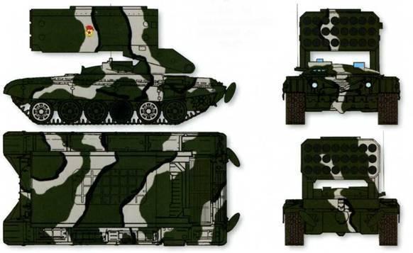 Как работает огнеметная система «солнцепек. огнемет «буратино» – золотой ключик от позиций противника натовское обозначение тос 1 буратино