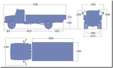 Технические характеристики газ-33081