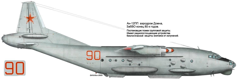 Антонов ан-28. фото. видео. схема салона. характеристики. отзывы.