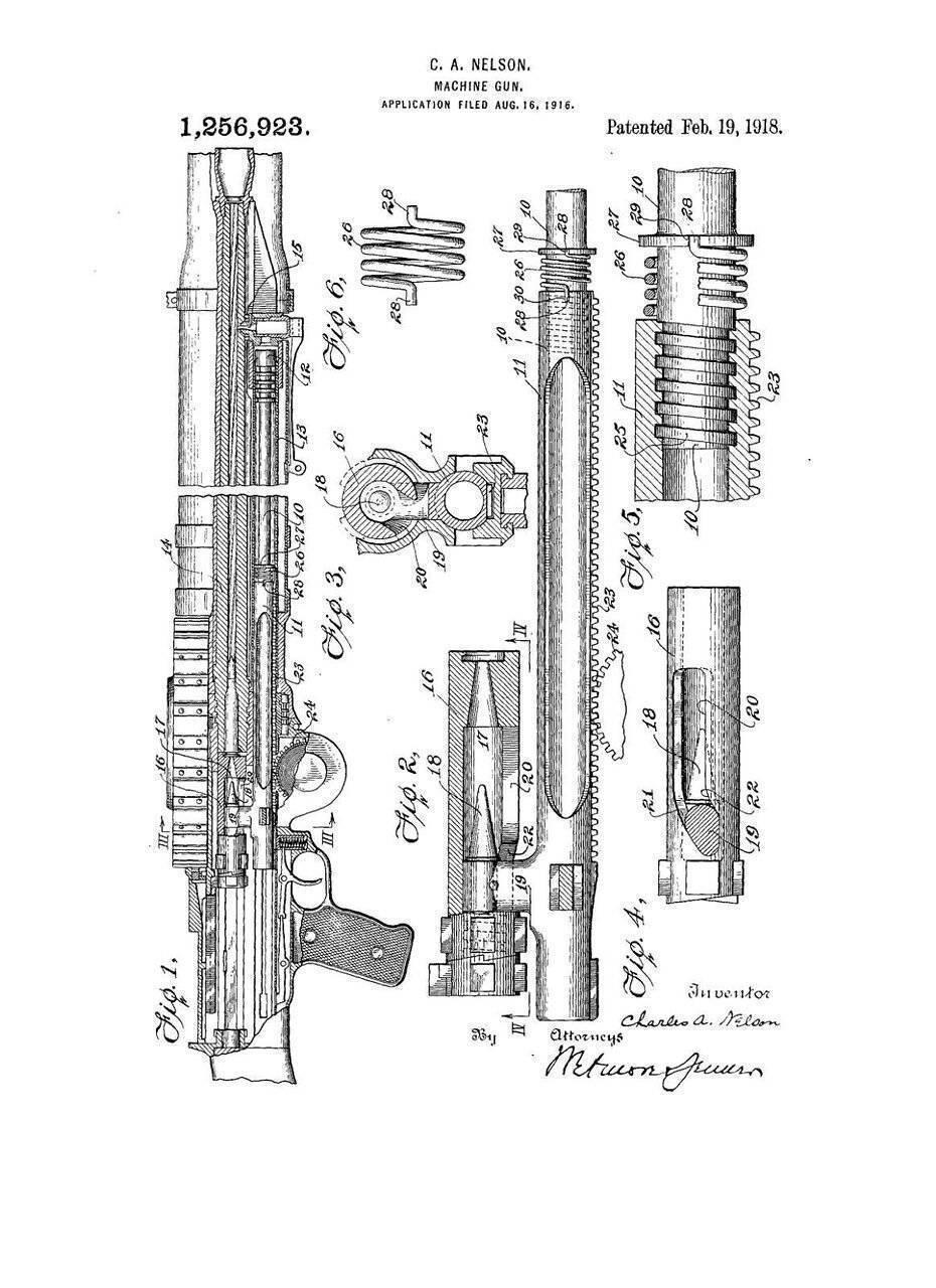 """Ручной пулемёт льюиса – """"гремучая змея"""" первой мировой. история оружия: ручной пулемёт системы льюиса"""