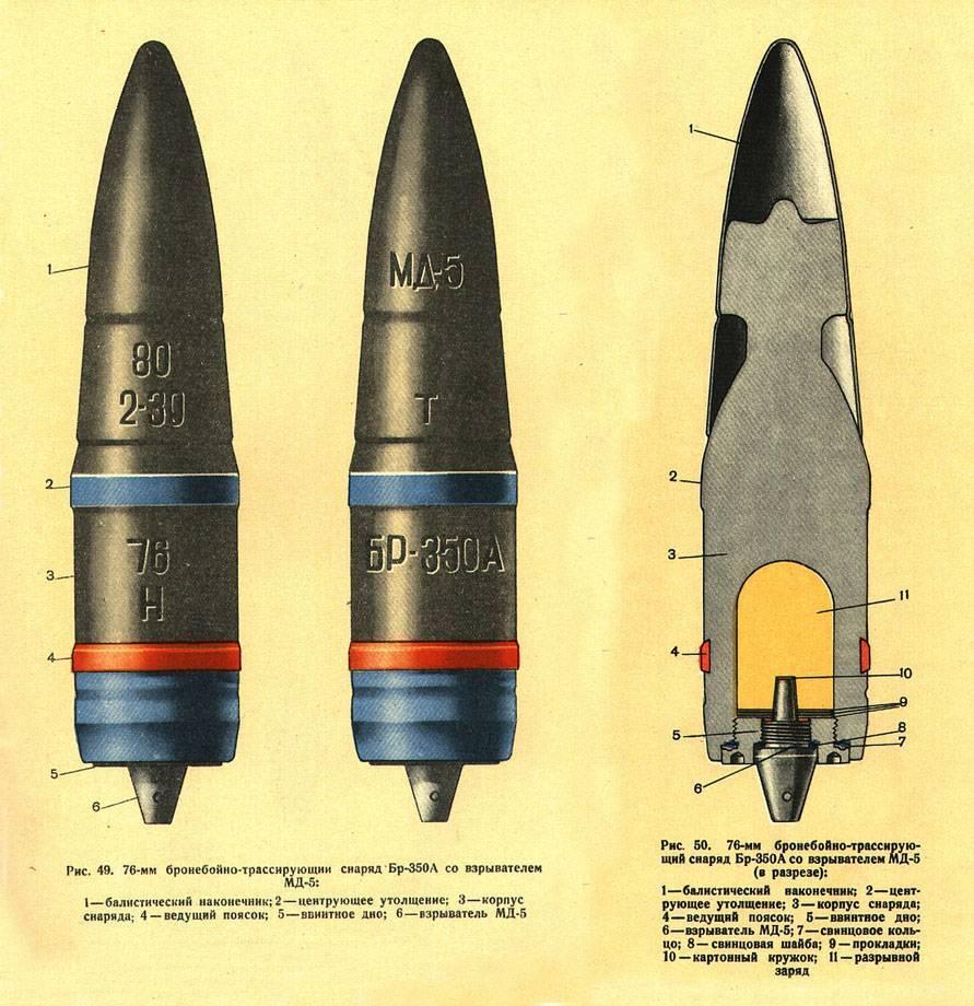 Бронебойный оперённый подкалиберный снаряд — википедия с видео // wiki 2
