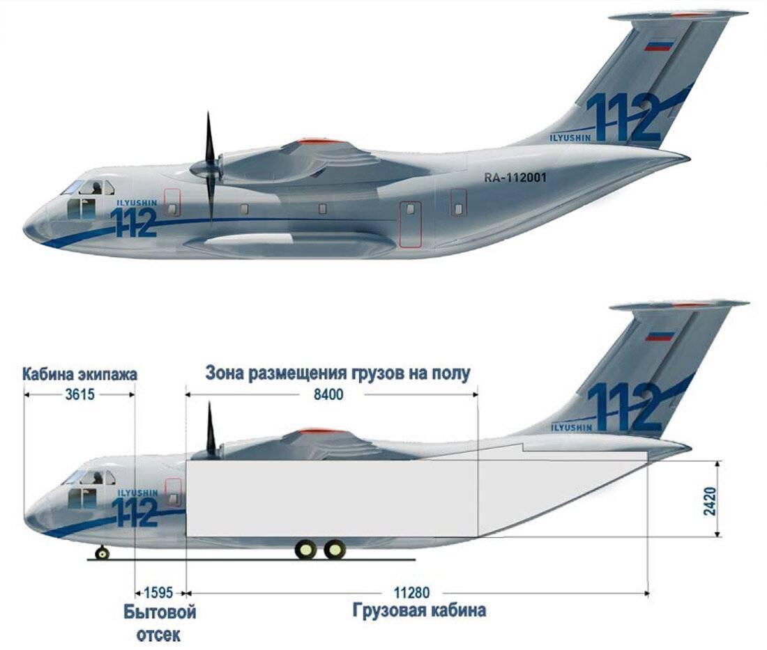 Многоцелевой транспортный самолёт — ил-214