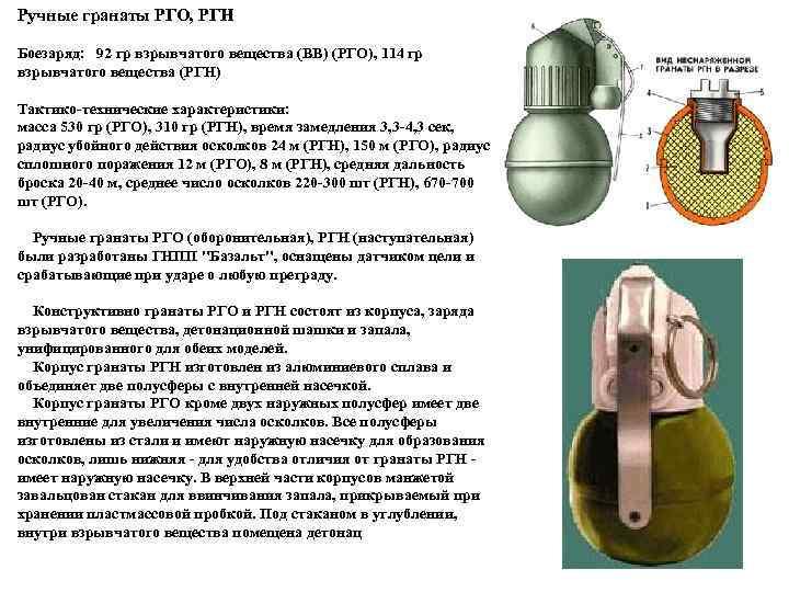 Ручные осколочные гранаты и применяемые с ними запалы - вооружение | статьи
