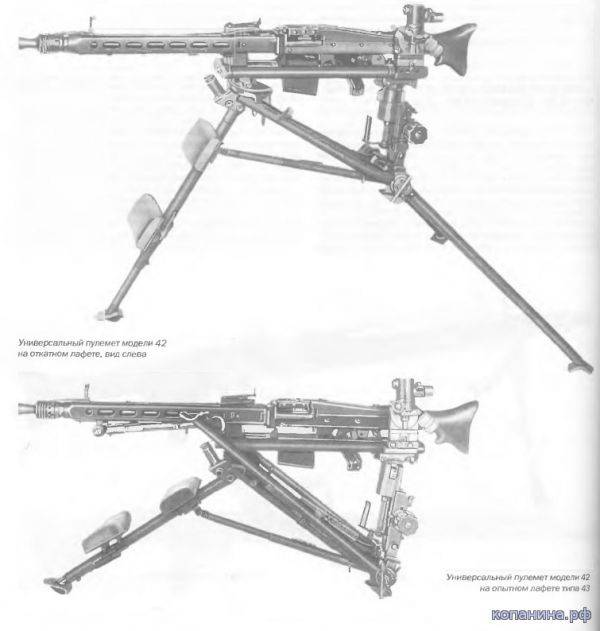 Пулемет grossfuss mg 42