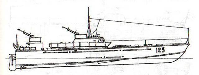 Торпедные катера типа «комсомолец» - вики