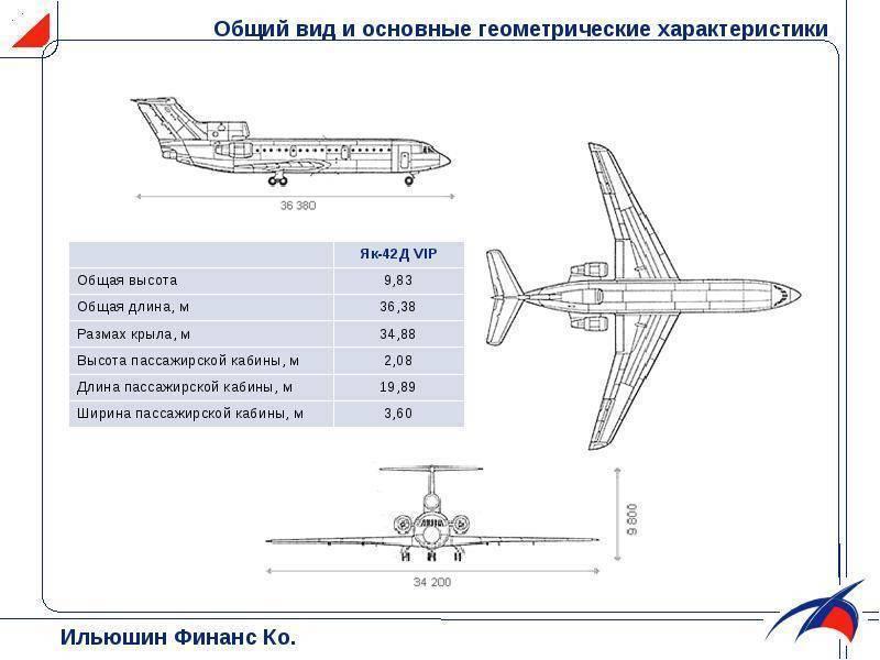 Руководство по летной эксплуатации як-42