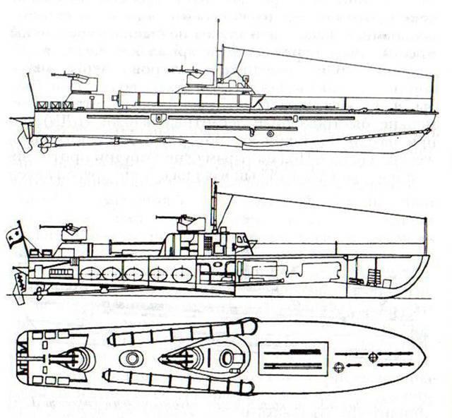 Торпедные катера типа «комсомолец» — википедия. что такое торпедные катера типа «комсомолец»