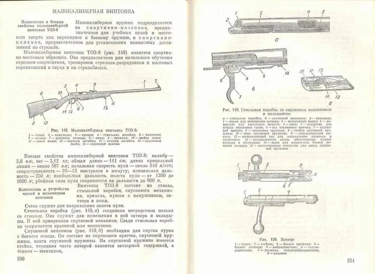 Спортивные малокалиберные и крупнокалиберные винтовки: биатлон-7-3, биатлон-7-3а, биатлон-7-4, биатлон-7-4а, тоз-8, см-2, рекорд-1, рекорд-1-308, рекорд-2, рекорд-2-308, урал-5-1, урал-6-2. из чего стреляют биатлонисты