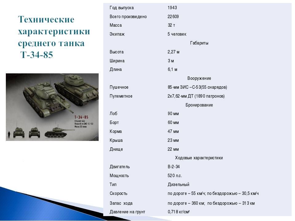 Т-34-85 - описание, гайд, характеристика, советы для среднего танка т-34-85 из игры world of tanks на интернет-ресурсе wiki.wargaming.net.