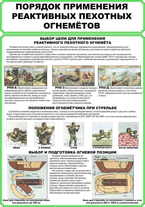 Реактивный пехотный огнемет рпо-а «шмель» | армии и солдаты. военная энциклопедия