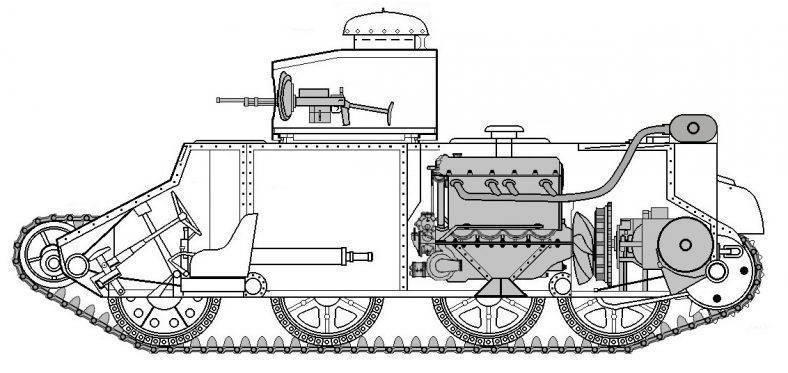 Танк бт-7, последний в серии быстроходных танков.