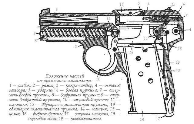 Пистолет коровина — википедия с видео // wiki 2