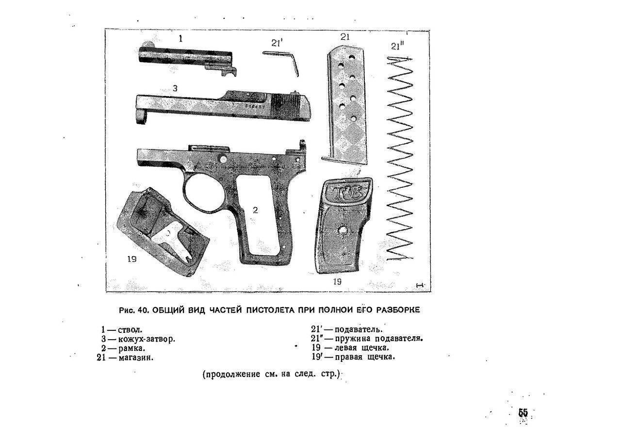 Пистолет коровина (тк)