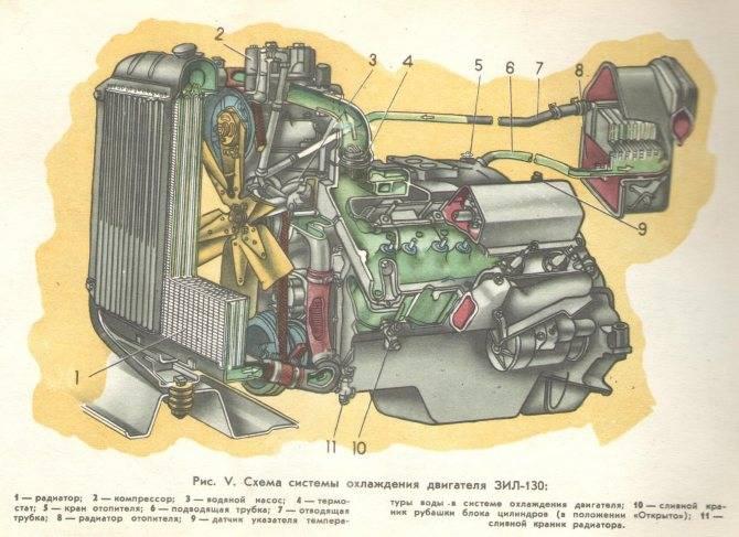 «стотридцатому» 50 летзил-130 – полвека в истории