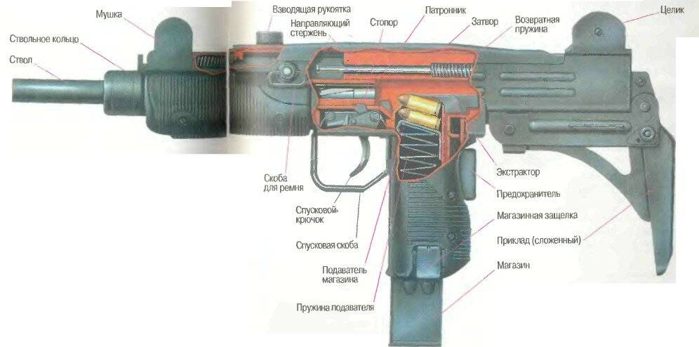 Пистолет-пулемет micro uzi spring  в москвe