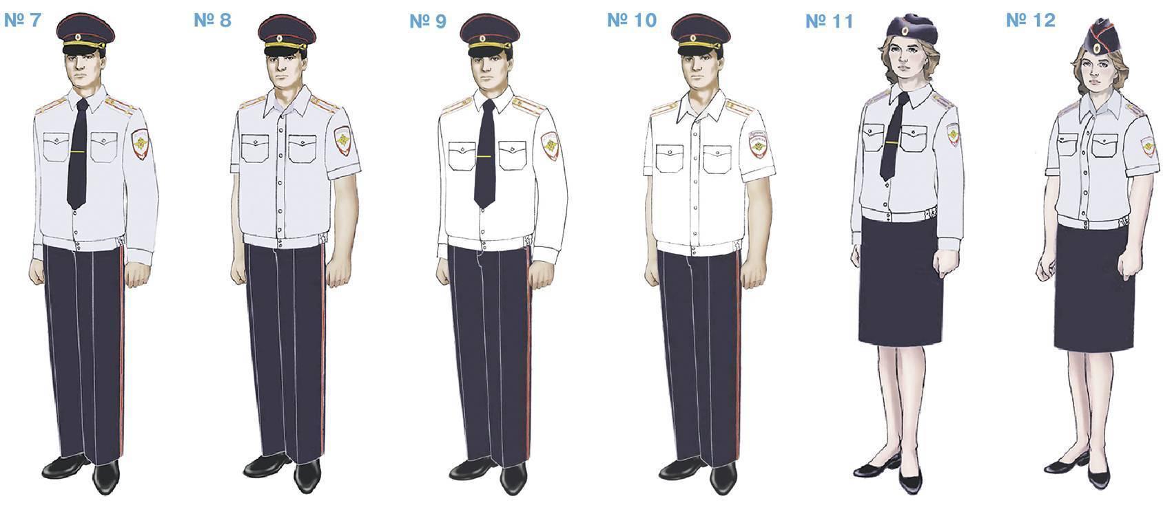 Форма полиции. форма мвд –современная история создания приказ 575 мвд рф о ношении форменной одежды