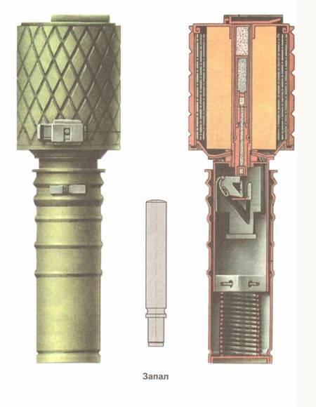 Ручные осколочные гранаты и применяемые с ними запалы - вооружение   статьи