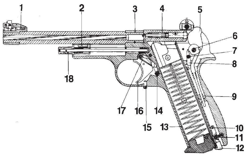 Пистолет марголина — обзор ттх и история создания