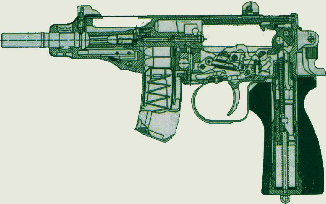 Пистолет пулемет скорпион ️
