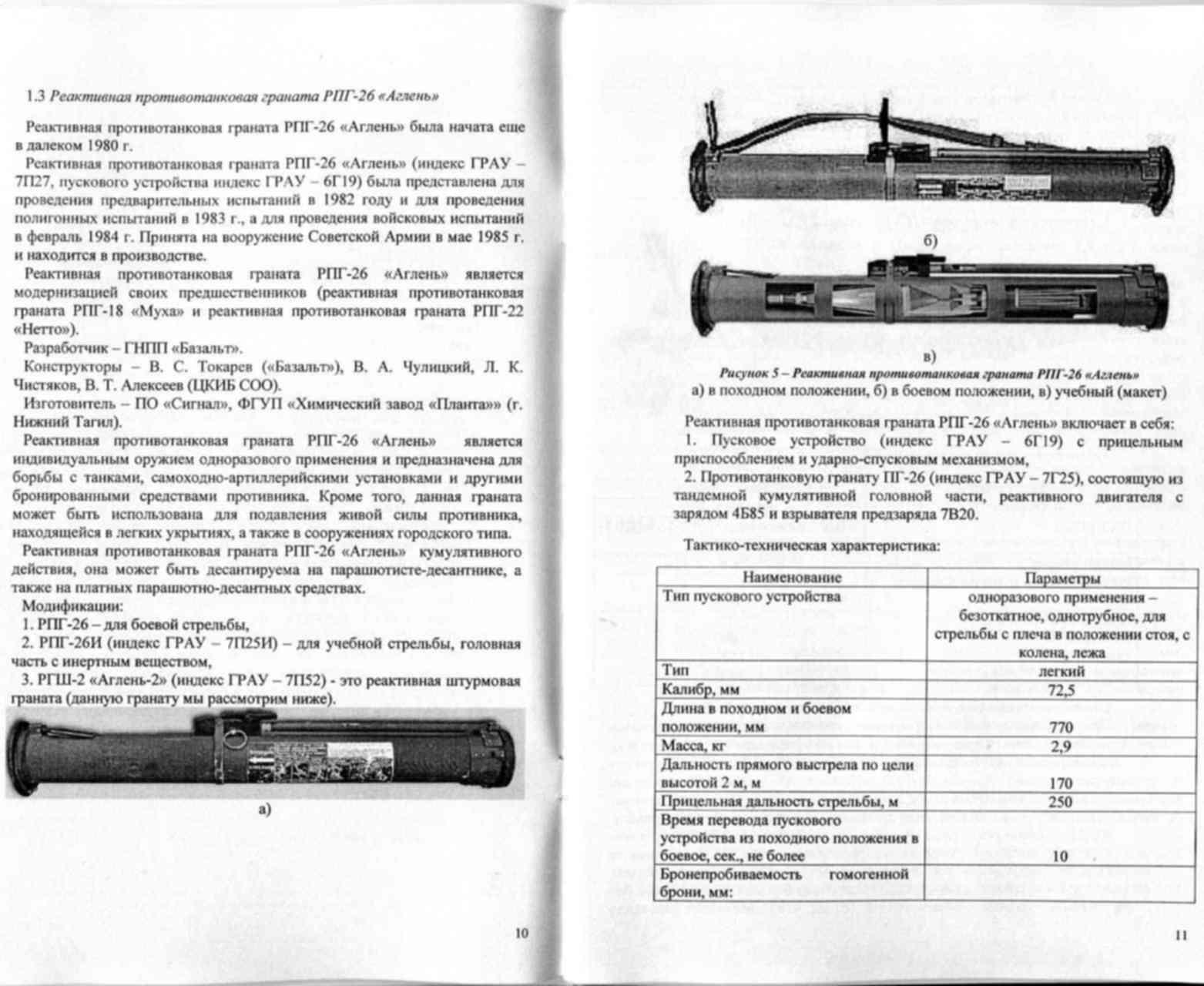 Моды на оружие