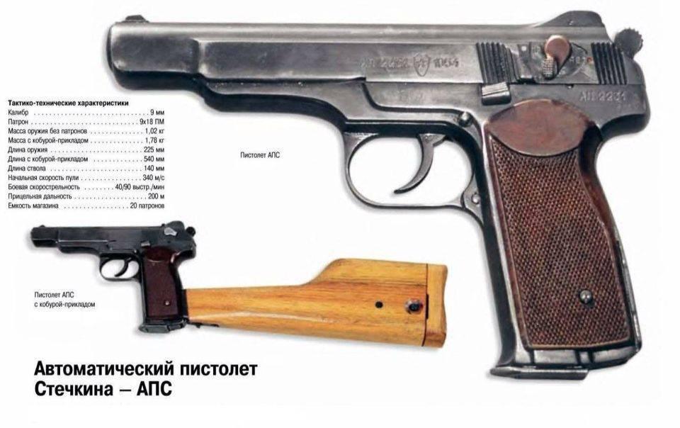 Новое оружие со старинным названием – ОЦ-27 «Бердыш»