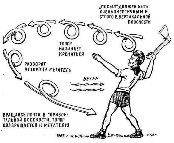 Томагавк — википедия с видео // wiki 2