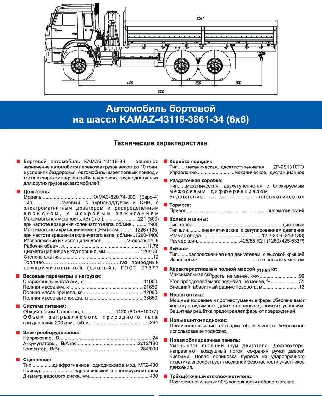 Камаз 53212: технические характеристики, расход топлива, фото