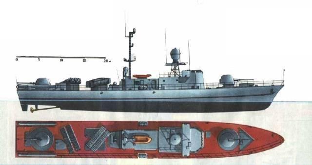 Малые противолодочные корабли проекта 1124м- история создания корабля альбатрос
