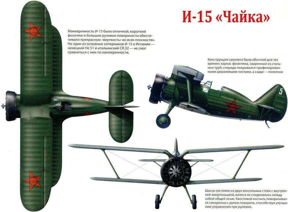 И-15 — википедия с видео // wiki 2