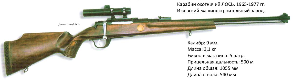Про «лося»… охотничий карабин baikal «лось-145»
