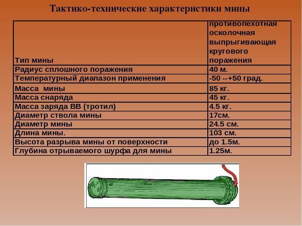 Мины:озм-72    [свободная энциклопедия мирового вооружения]