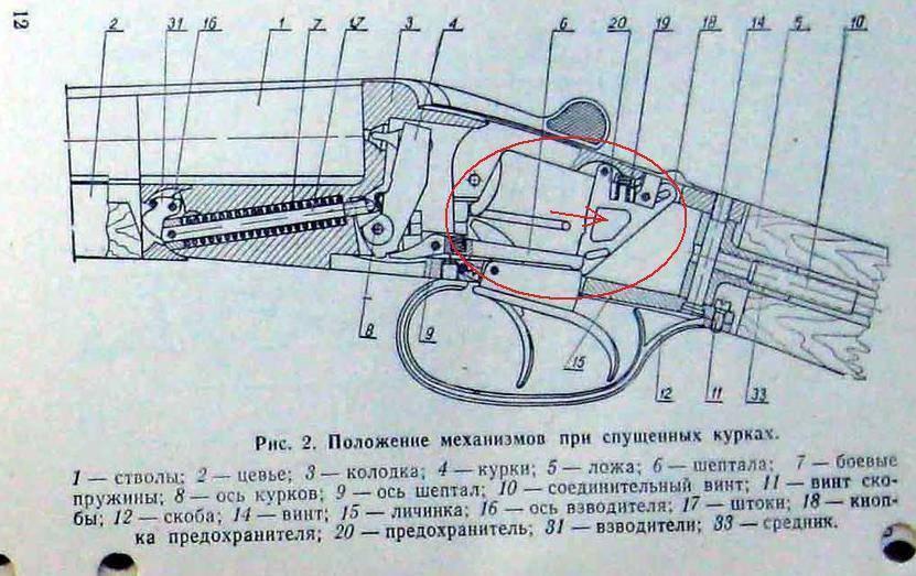 Мр-153: полный обзор, фото, видео