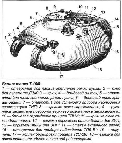 Т-10 - обзор, как играть на ис-8, гайд, вики, советы для тяжелого танка т-10 из игры world of tanks на веб-ресурсе wiki.wargaming.net