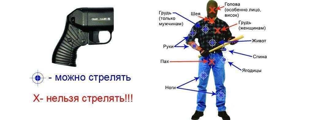 Разрешение на оружие для граждан