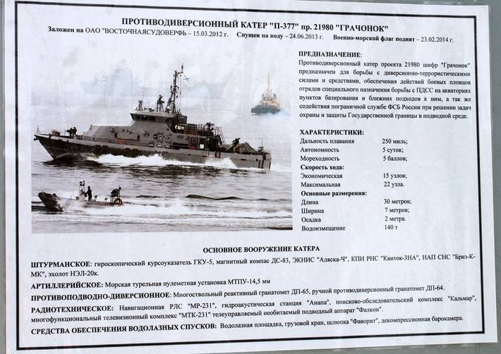 Противодиверсионные катера проекта 21980 «грачонок»: история создания, описание и основные характеристики