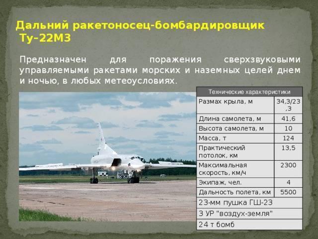 Российский дальний стратегический бомбардировщик Ту-22