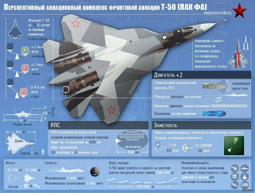 Самолет су-33. фото. видео. характеристики.