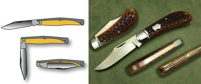 Ножи - всё о ножах: виды ножей | раскладные ножи