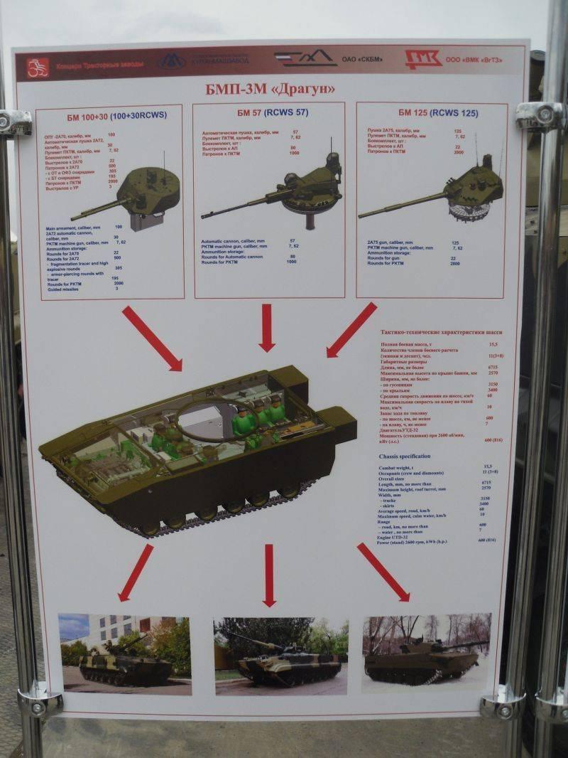 Бмп-3 — википедия переиздание // wiki 2