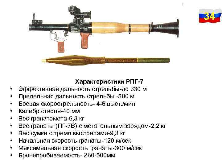 Рпг-26 «аглень» — ручной противотанковый гранатомет