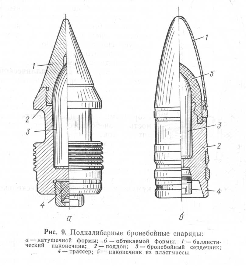 Подкалиберные боеприпасы: снаряды и пули, принцип действия, описание и история