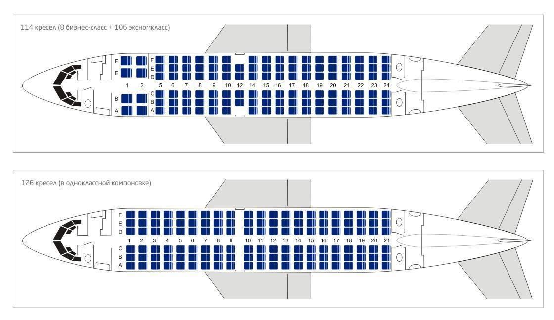 Обзор пассажирского самолета Boeing 717