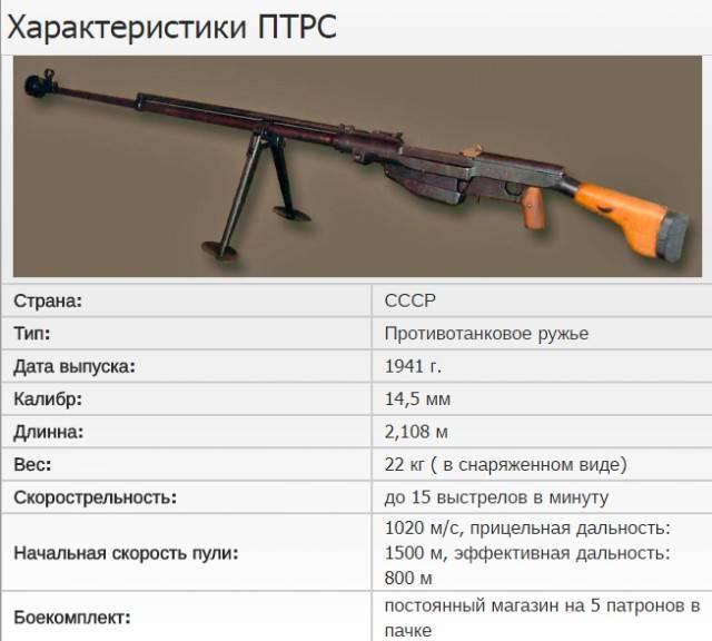Советское стрелковое оружие (ч.4) птр