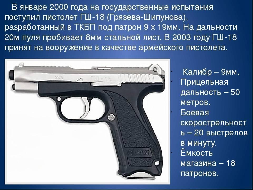 Гш-18 — википедия. что такое гш-18