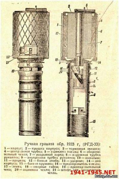 Рпг-41. ручная противотанковая граната дъяконова обр. 1941 г.