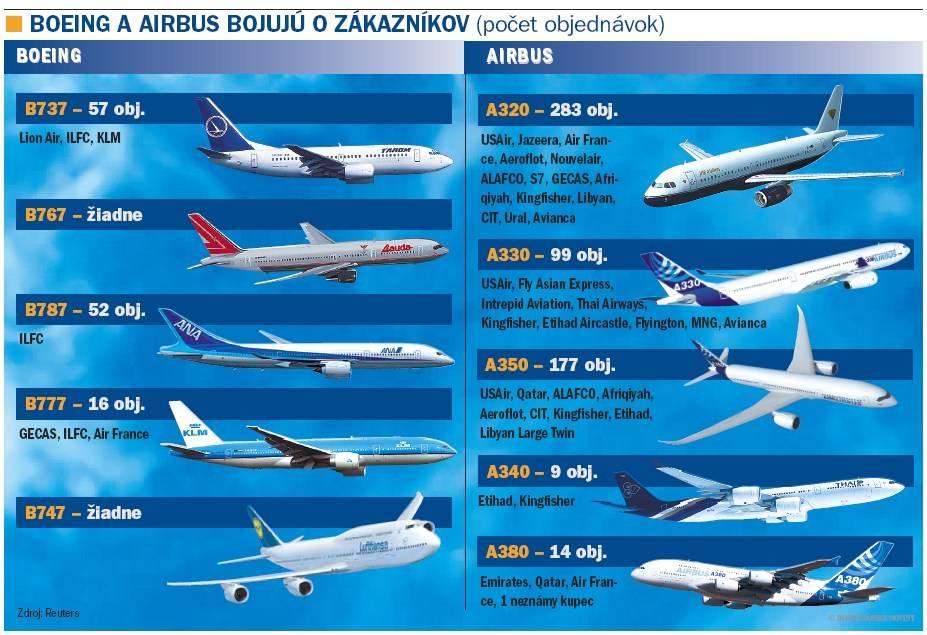 Boeing 757-200: обзор самолета, схема салона и лучшие места