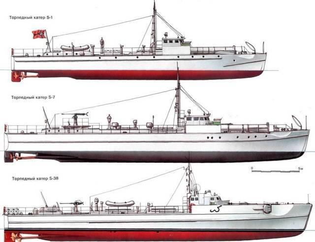 Ракетные катера проекта 206мр - тип советских ракетных катеров на базе торпедных катеров