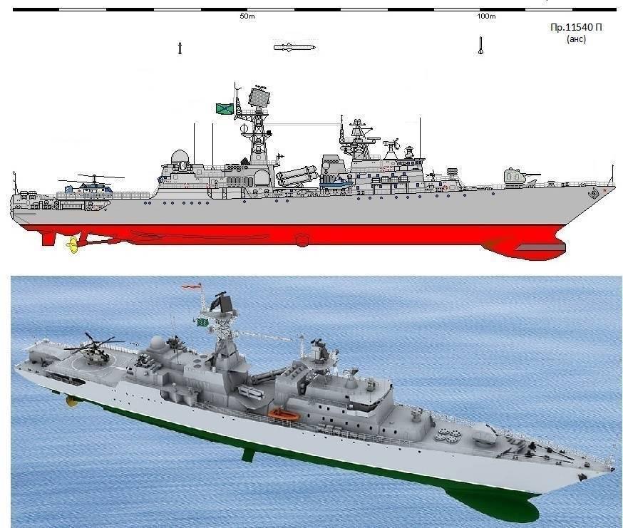 Проект 11540 «ястреб» (тип «неустрашимый») - сторожевые корабли (фрегаты)